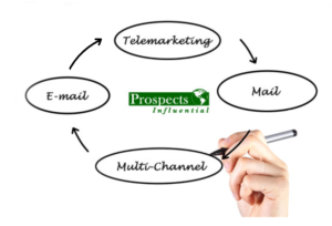 types of direct marketing lists